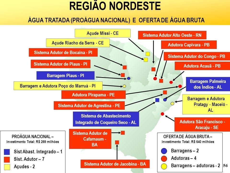 REGIÃO NORDESTE ÁGUA TRATADA (PROÁGUA NACIONAL) E OFERTA DE ÁGUA BRUTA