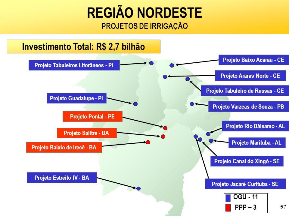 REGIÃO NORDESTE PROJETOS DE IRRIGAÇÃO