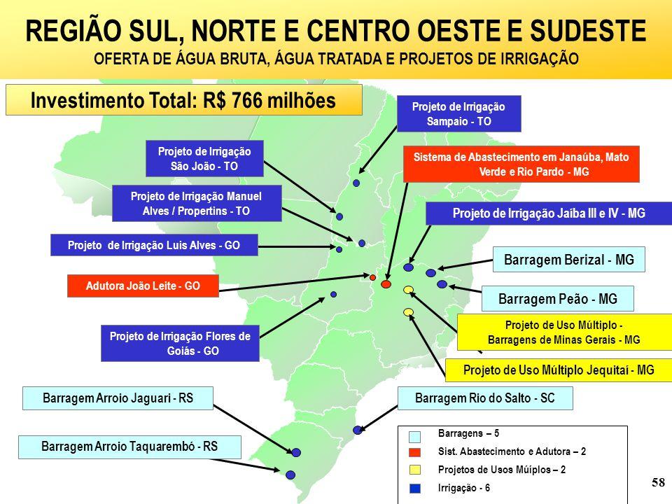 REGIÃO SUL, NORTE E CENTRO OESTE E SUDESTE