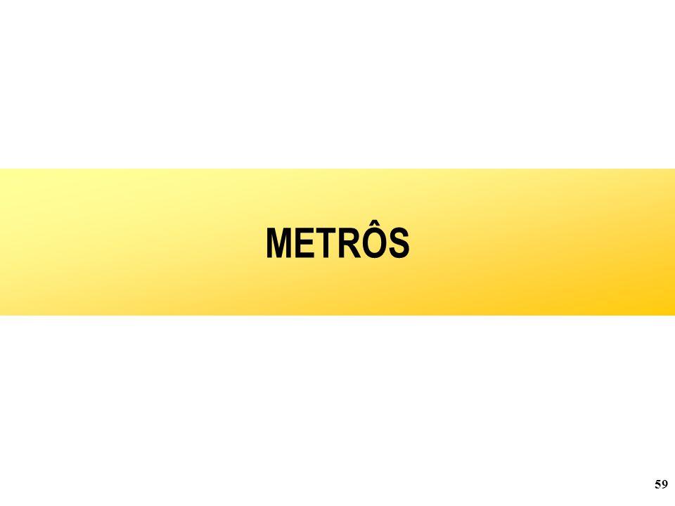 METRÔS