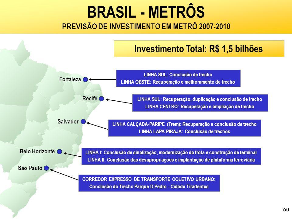 BRASIL - METRÔS PREVISÃO DE INVESTIMENTO EM METRÔ 2007-2010