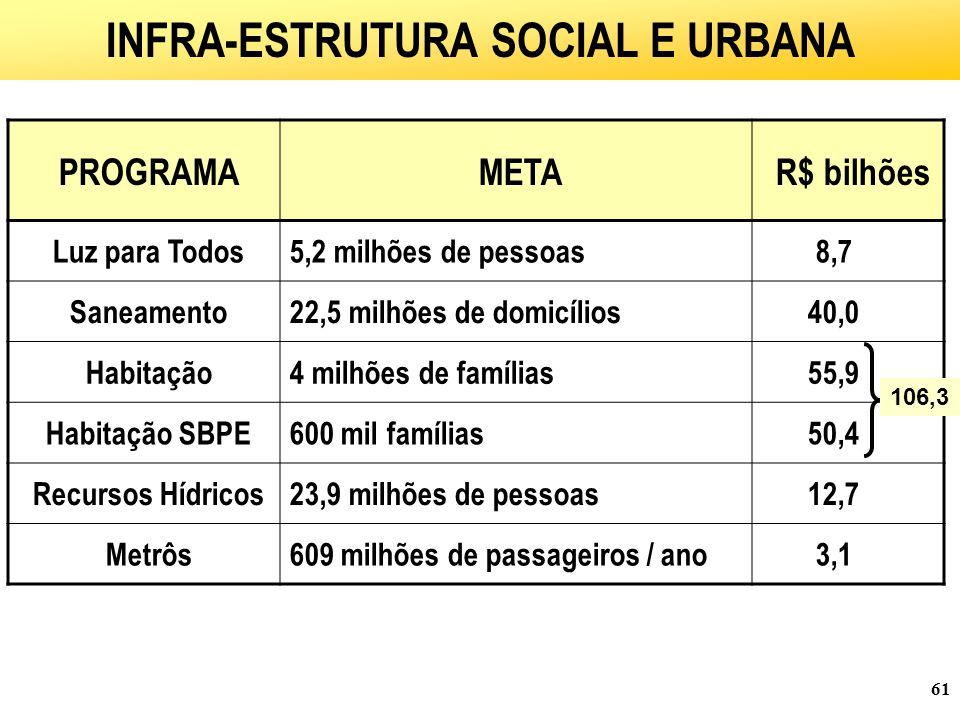POPULAÇÃO BENEFICIADA