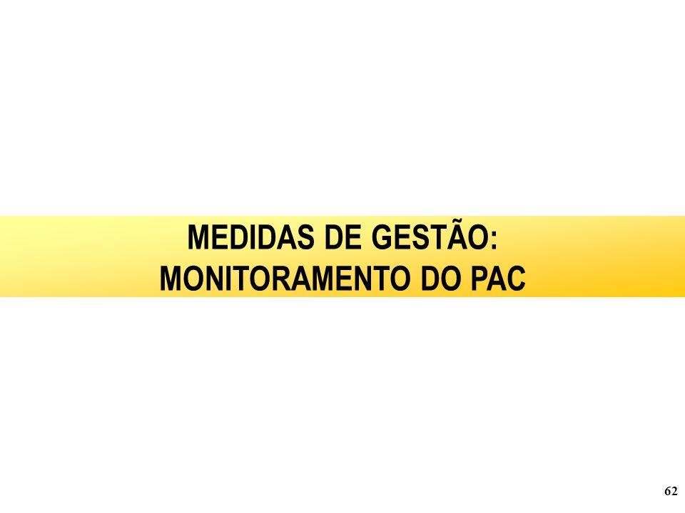 MEDIDAS DE GESTÃO: MONITORAMENTO DO PAC