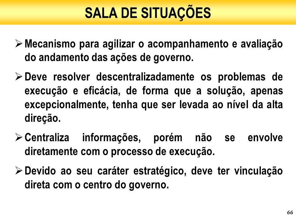 SALA DE SITUAÇÕES Mecanismo para agilizar o acompanhamento e avaliação do andamento das ações de governo.