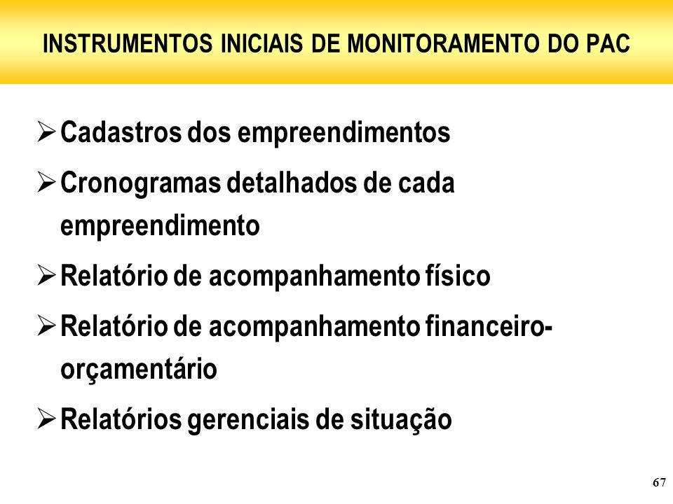 INSTRUMENTOS INICIAIS DE MONITORAMENTO DO PAC