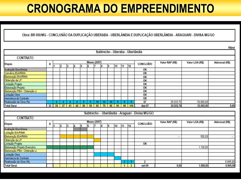 CRONOGRAMA DO EMPREENDIMENTO