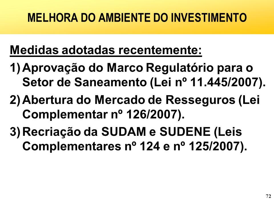 MELHORA DO AMBIENTE DO INVESTIMENTO