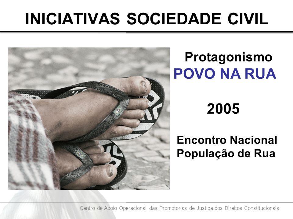 INICIATIVAS SOCIEDADE CIVIL