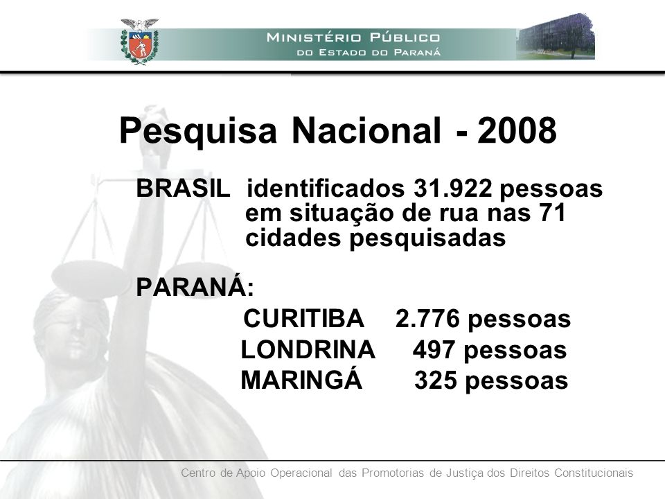 Pesquisa Nacional - 2008