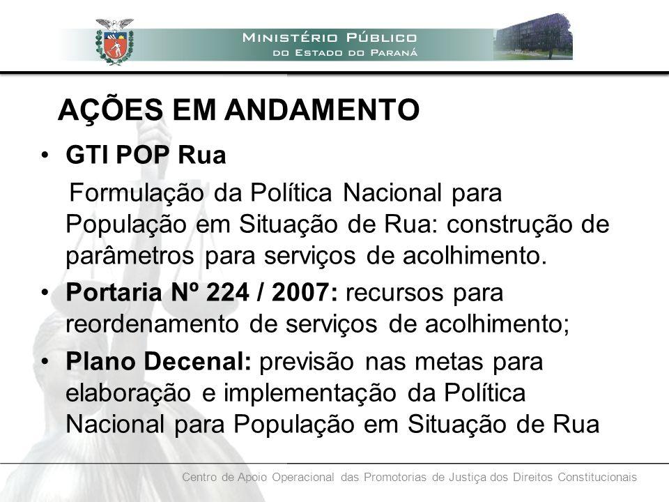 AÇÕES EM ANDAMENTO GTI POP Rua