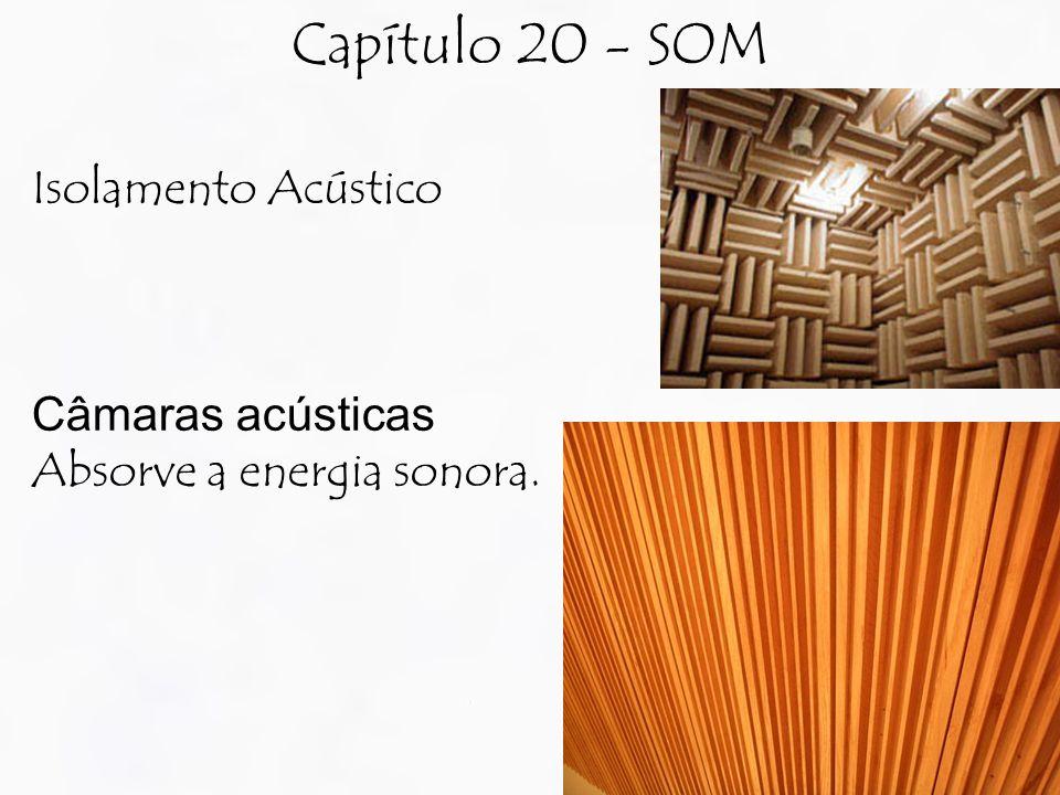 Capítulo 20 - SOM Isolamento Acústico Câmaras acústicas