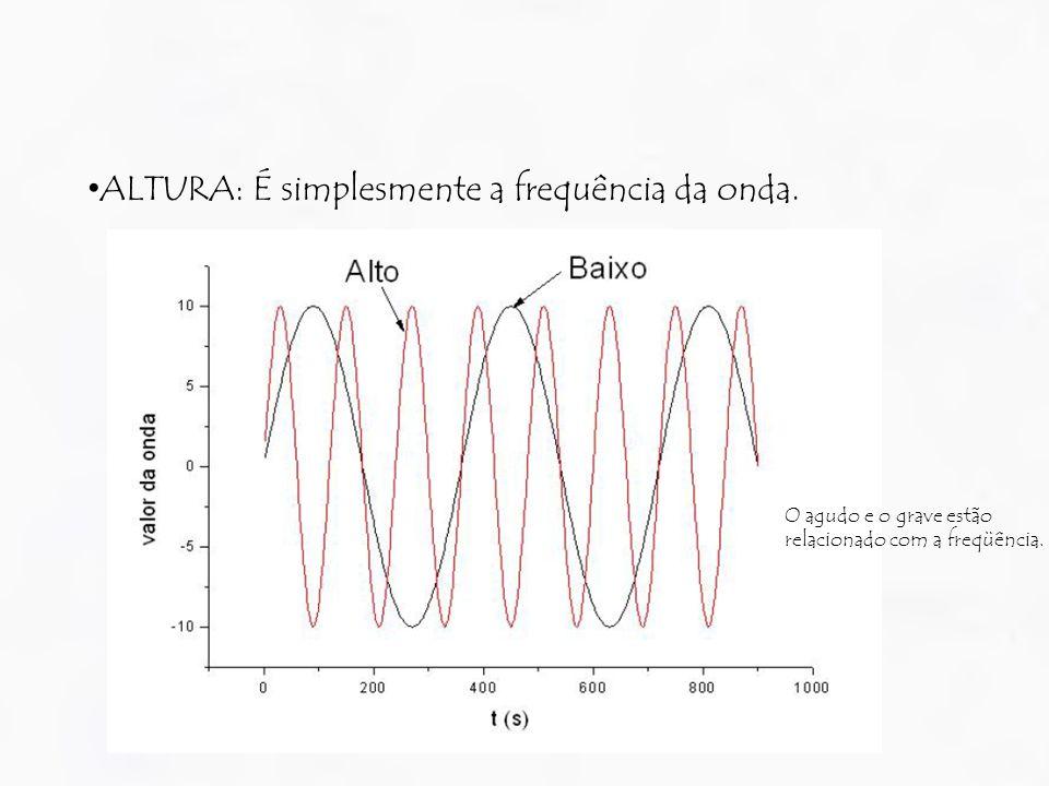 ALTURA: É simplesmente a frequência da onda.