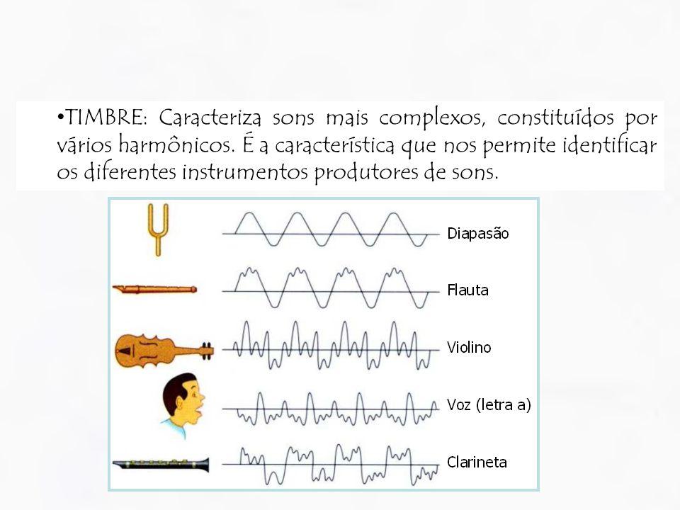 TIMBRE: Caracteriza sons mais complexos, constituídos por vários harmônicos.