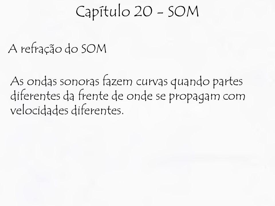 Capítulo 20 - SOM A refração do SOM