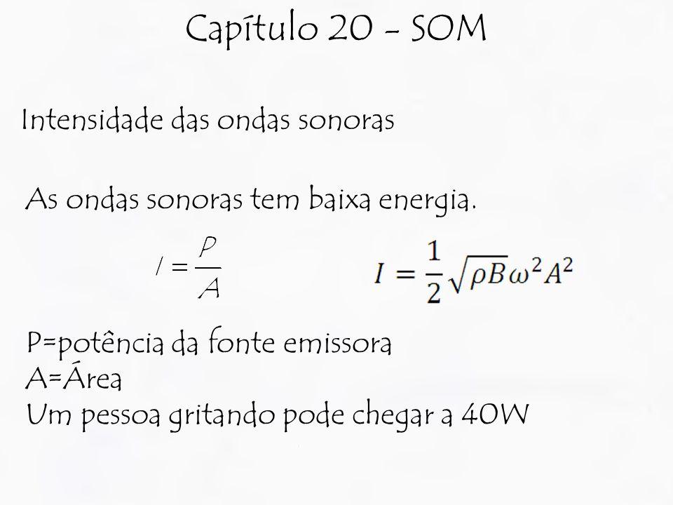 Capítulo 20 - SOM Intensidade das ondas sonoras
