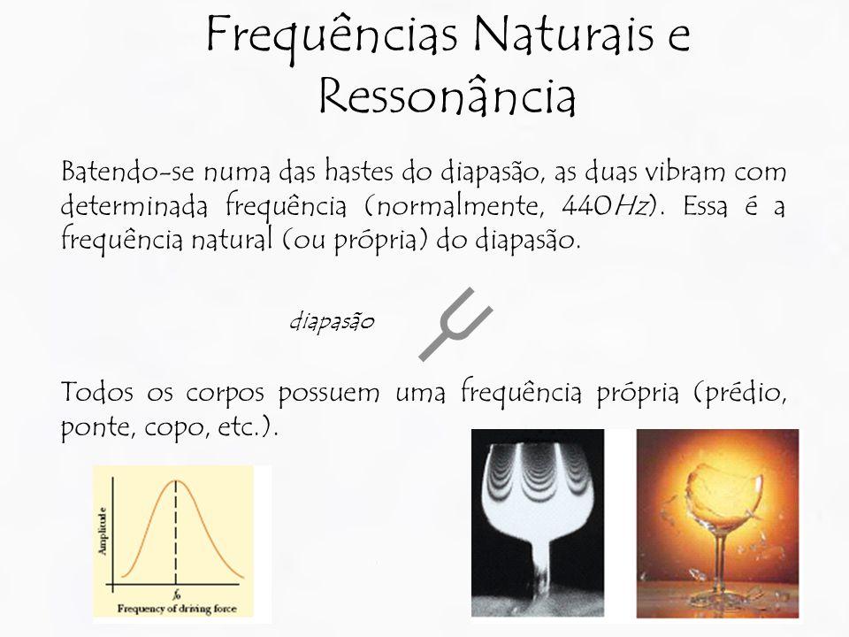 Frequências Naturais e Ressonância