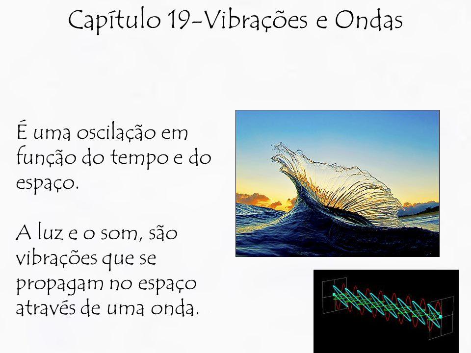 Capítulo 19-Vibrações e Ondas