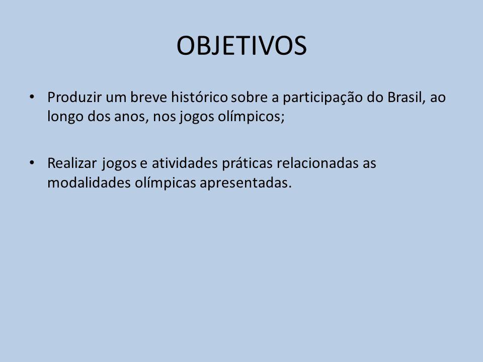 OBJETIVOS Produzir um breve histórico sobre a participação do Brasil, ao longo dos anos, nos jogos olímpicos;
