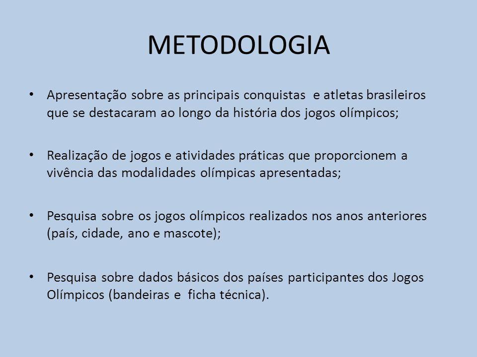 METODOLOGIA Apresentação sobre as principais conquistas e atletas brasileiros que se destacaram ao longo da história dos jogos olímpicos;