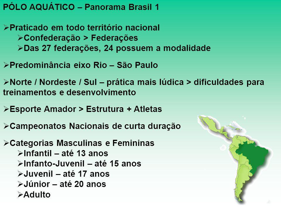 PÓLO AQUÁTICO – Panorama Brasil 1