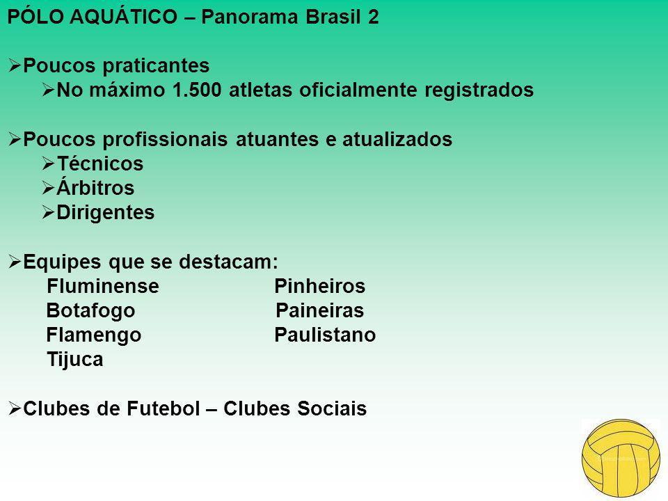 PÓLO AQUÁTICO – Panorama Brasil 2
