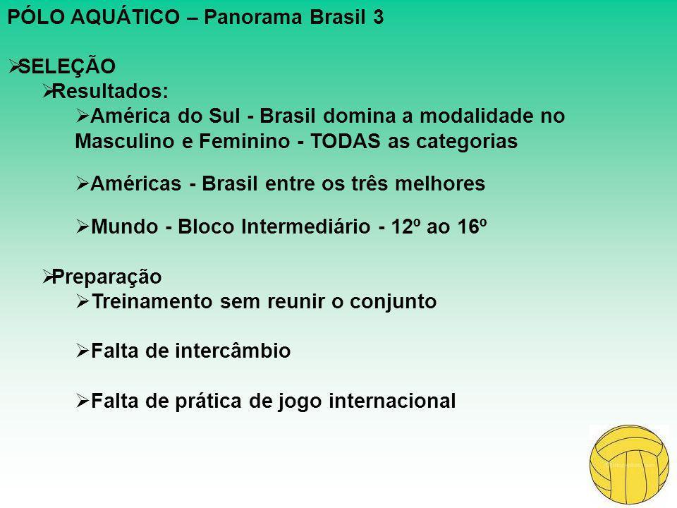 PÓLO AQUÁTICO – Panorama Brasil 3