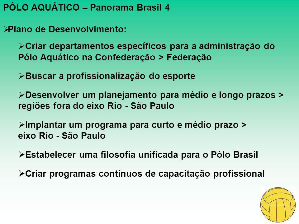 PÓLO AQUÁTICO – Panorama Brasil 4