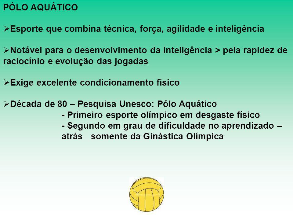 PÓLO AQUÁTICO Esporte que combina técnica, força, agilidade e inteligência.