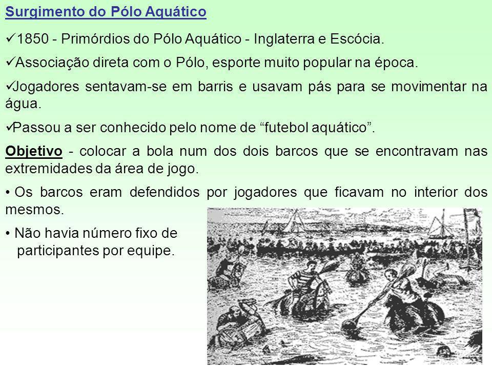 Surgimento do Pólo Aquático
