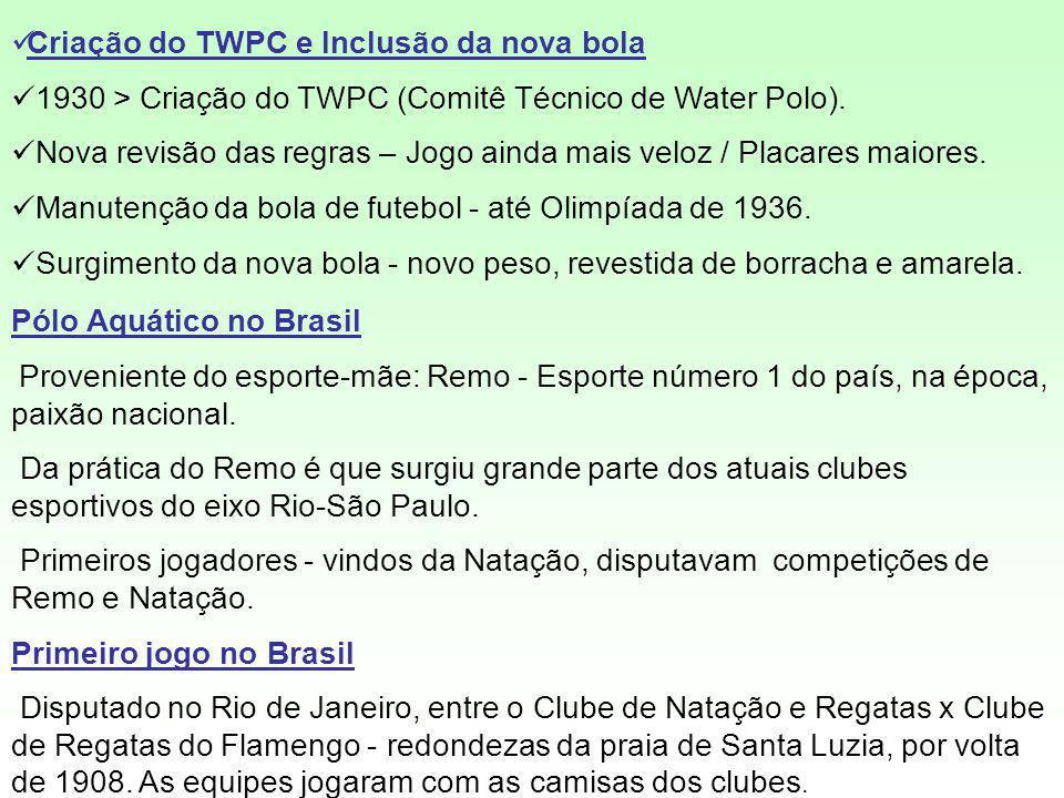 Criação do TWPC e Inclusão da nova bola