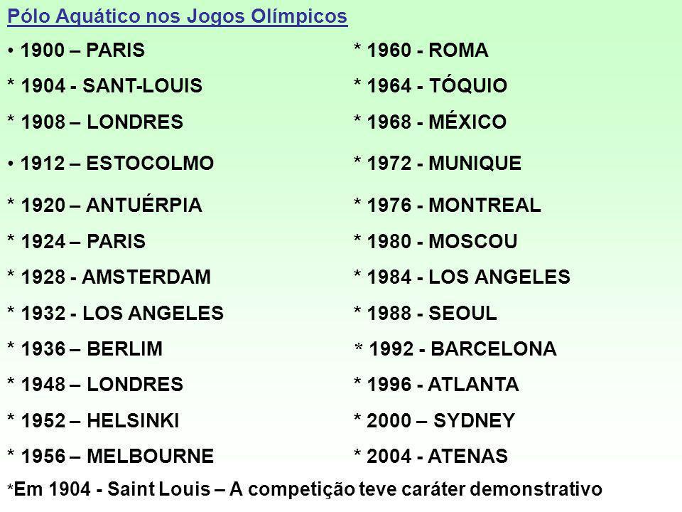 Pólo Aquático nos Jogos Olímpicos 1900 – PARIS * 1960 - ROMA