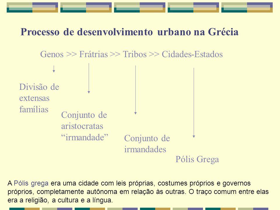 Processo de desenvolvimento urbano na Grécia