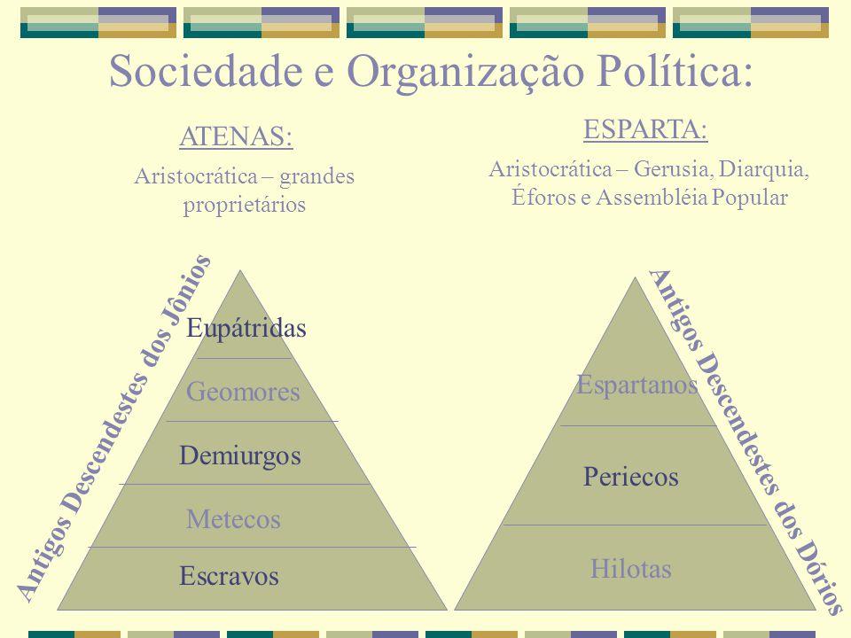 Sociedade e Organização Política: