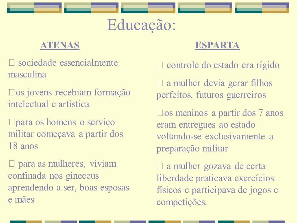 Educação: ATENAS ESPARTA ★ sociedade essencialmente masculina