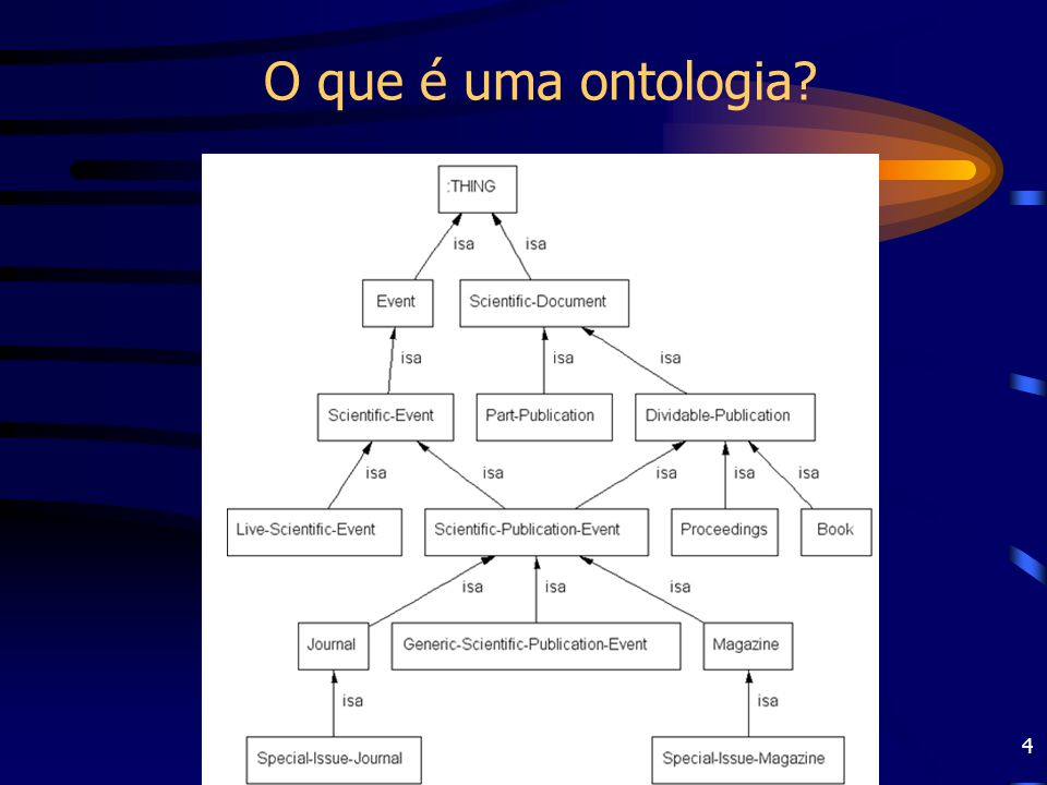 Prof. Fred Freitas - fred@cin.ufpe.br