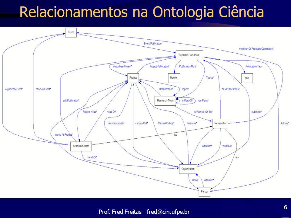 Relacionamentos na Ontologia Ciência