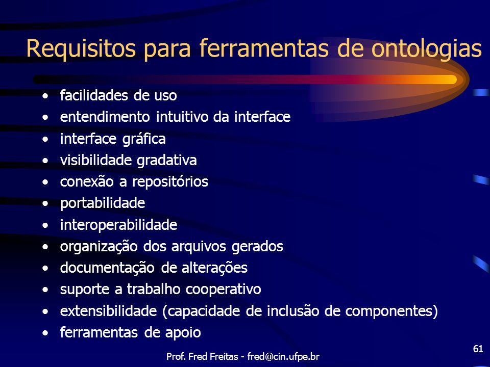 Requisitos para ferramentas de ontologias