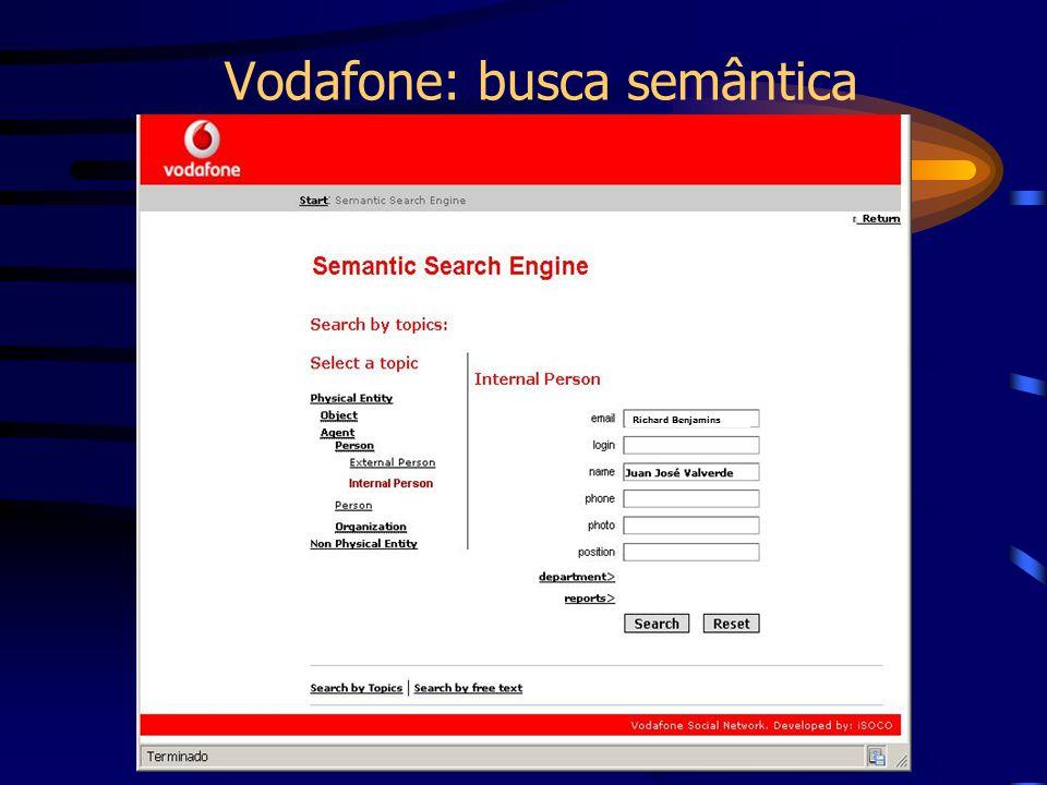 Vodafone: busca semântica