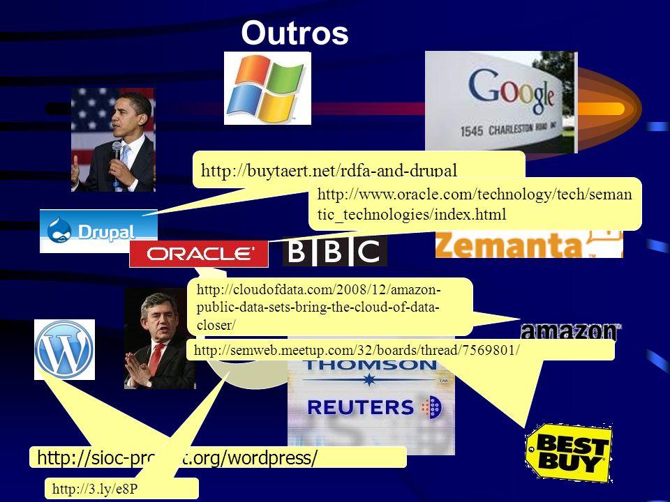 Outros http://buytaert.net/rdfa-and-drupal