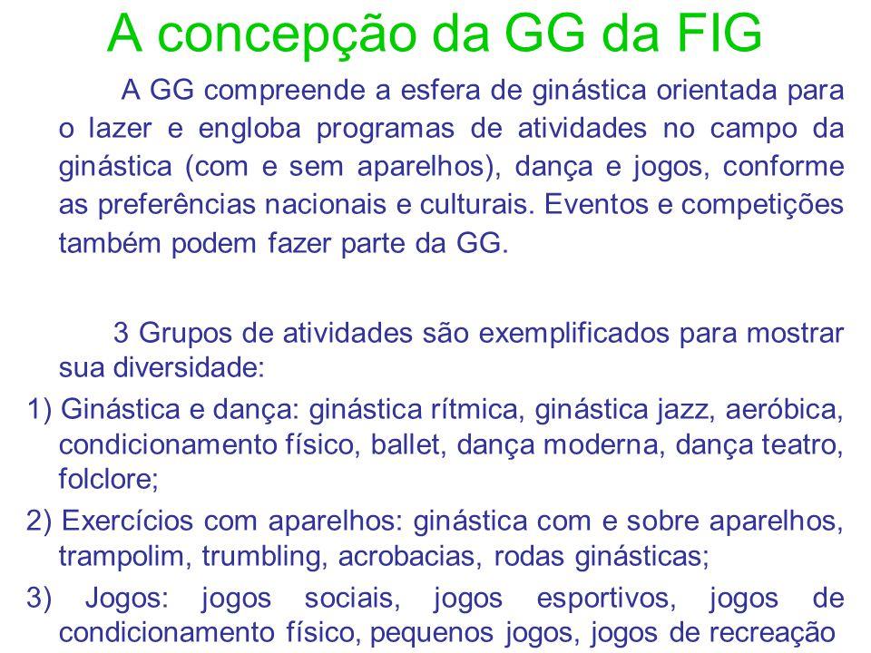 A concepção da GG da FIG