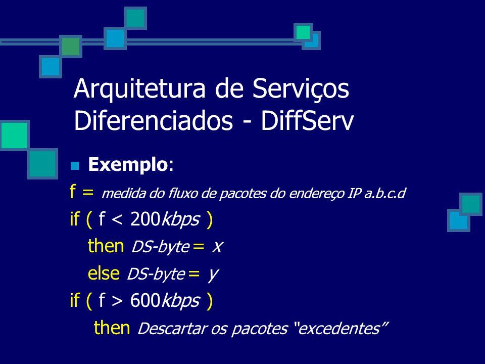Arquitetura de Serviços Diferenciados - DiffServ