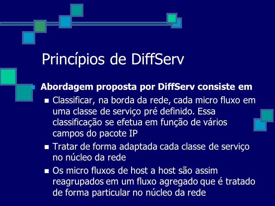 Princípios de DiffServ