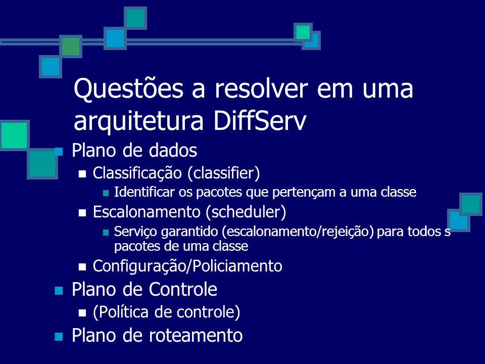 Questões a resolver em uma arquitetura DiffServ