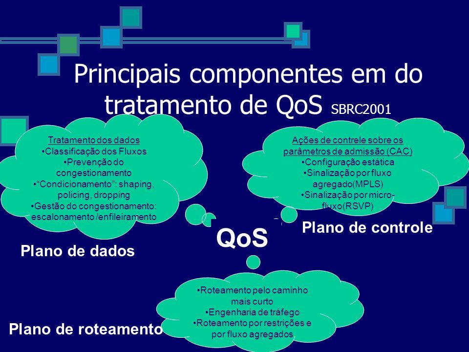 Principais componentes em do tratamento de QoS SBRC2001