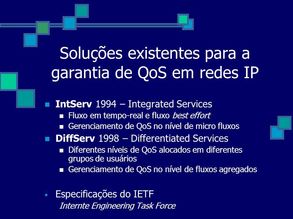 Soluções existentes para a garantia de QoS em redes IP