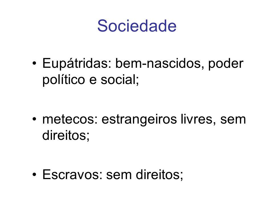 Sociedade Eupátridas: bem-nascidos, poder político e social;
