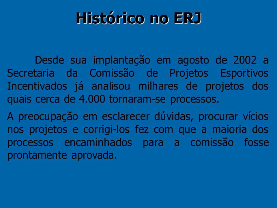 Histórico no ERJ