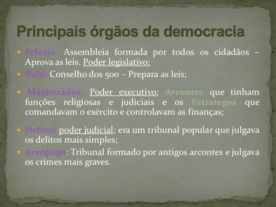 Principais órgãos da democracia