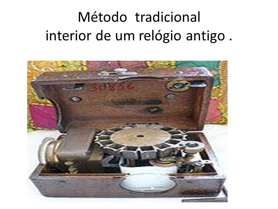 Método tradicional interior de um relógio antigo .