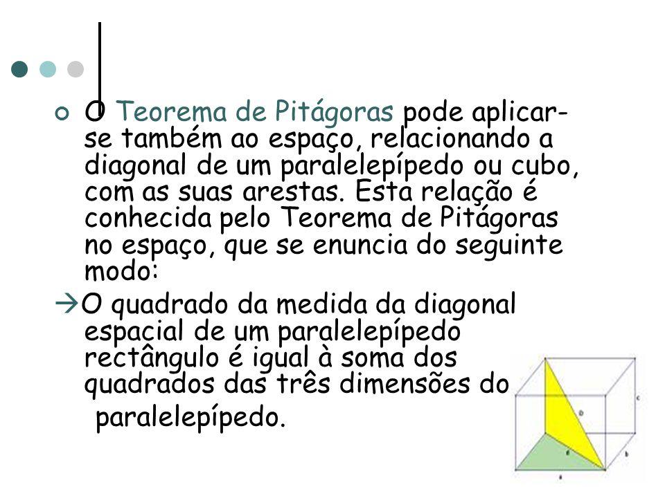 O Teorema de Pitágoras pode aplicar-se também ao espaço, relacionando a diagonal de um paralelepípedo ou cubo, com as suas arestas. Esta relação é conhecida pelo Teorema de Pitágoras no espaço, que se enuncia do seguinte modo: